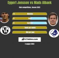 Eggert Jonsson vs Mads Albaek h2h player stats