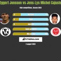 Eggert Jonsson vs Jens-Lys Michel Cajuste h2h player stats
