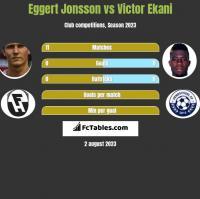 Eggert Jonsson vs Victor Ekani h2h player stats