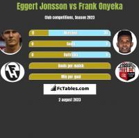 Eggert Jonsson vs Frank Onyeka h2h player stats