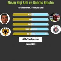 Ehsan Haji Safi vs Bebras Natcho h2h player stats