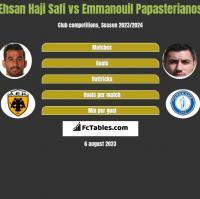 Ehsan Haji Safi vs Emmanouil Papasterianos h2h player stats