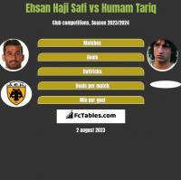Ehsan Haji Safi vs Humam Tariq h2h player stats