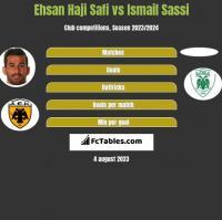 Ehsan Haji Safi vs Ismail Sassi h2h player stats