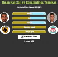 Ehsan Haji Safi vs Konstantinos Tsimikas h2h player stats