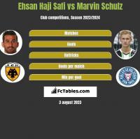 Ehsan Haji Safi vs Marvin Schulz h2h player stats