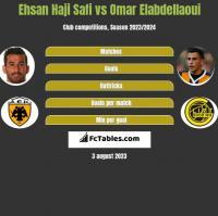 Ehsan Haji Safi vs Omar Elabdellaoui h2h player stats