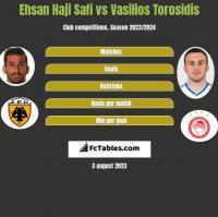 Ehsan Haji Safi vs Vasilios Torosidis h2h player stats