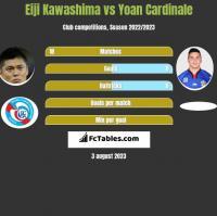 Eiji Kawashima vs Yoan Cardinale h2h player stats