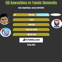 Eiji Kawashima vs Yannis Clementia h2h player stats
