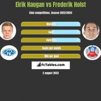 Eirik Haugan vs Frederik Holst h2h player stats