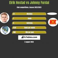 Eirik Hestad vs Johnny Furdal h2h player stats