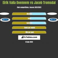 Eirik Valla Doennem vs Jacob Tromsdal h2h player stats