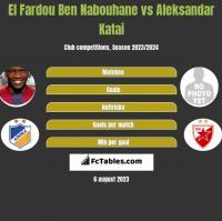 El Fardou Ben Nabouhane vs Aleksandar Katai h2h player stats