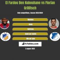 El Fardou Ben Nabouhane vs Florian Grillitsch h2h player stats