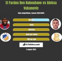 El Fardou Ben Nabouhane vs Aleksa Vukanovic h2h player stats