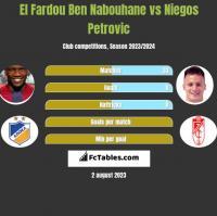El Fardou Ben Nabouhane vs Niegos Petrovic h2h player stats