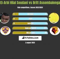 El-Arbi Hilal Soudani vs Britt Assombalonga h2h player stats