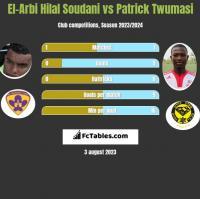 El-Arbi Hilal Soudani vs Patrick Twumasi h2h player stats