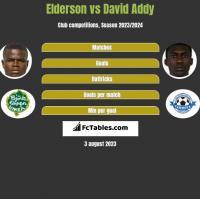Elderson vs David Addy h2h player stats