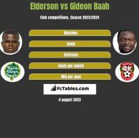 Elderson vs Gideon Baah h2h player stats