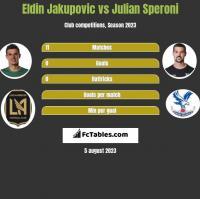 Eldin Jakupovic vs Julian Speroni h2h player stats