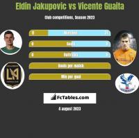 Eldin Jakupovic vs Vicente Guaita h2h player stats