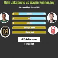 Eldin Jakupovic vs Wayne Hennessey h2h player stats