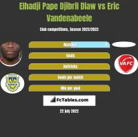 Elhadji Pape Djibril Diaw vs Eric Vandenabeele h2h player stats