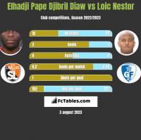 Elhadji Pape Djibril Diaw vs Loic Nestor h2h player stats