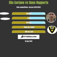 Elia Soriano vs Guus Hupperts h2h player stats