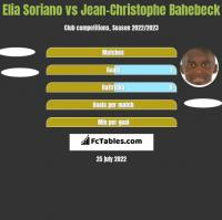 Elia Soriano vs Jean-Christophe Bahebeck h2h player stats