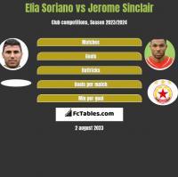 Elia Soriano vs Jerome Sinclair h2h player stats