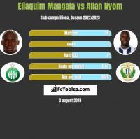 Eliaquim Mangala vs Allan Nyom h2h player stats