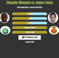 Eliaquim Mangala vs Jaume Costa h2h player stats