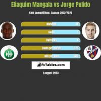 Eliaquim Mangala vs Jorge Pulido h2h player stats