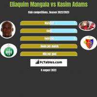 Eliaquim Mangala vs Kasim Adams h2h player stats