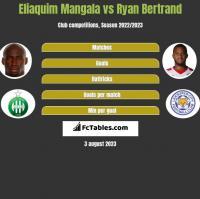 Eliaquim Mangala vs Ryan Bertrand h2h player stats