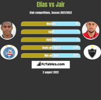 Elias vs Jair h2h player stats