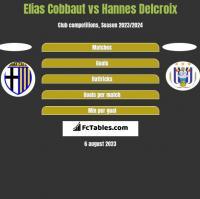 Elias Cobbaut vs Hannes Delcroix h2h player stats
