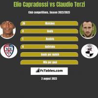 Elio Capradossi vs Claudio Terzi h2h player stats