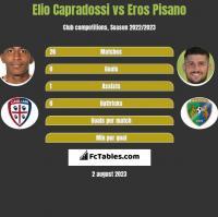 Elio Capradossi vs Eros Pisano h2h player stats