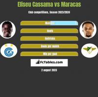 Eliseu Cassama vs Maracas h2h player stats
