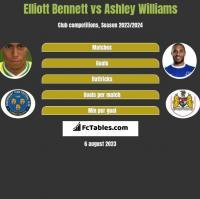 Elliott Bennett vs Ashley Williams h2h player stats