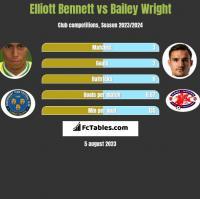 Elliott Bennett vs Bailey Wright h2h player stats