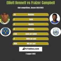 Elliott Bennett vs Fraizer Campbell h2h player stats