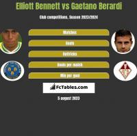Elliott Bennett vs Gaetano Berardi h2h player stats