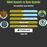 Elliott Bennett vs Ryan Nyambe h2h player stats