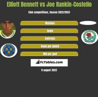 Elliott Bennett vs Joe Rankin-Costello h2h player stats