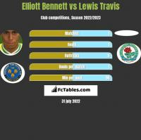 Elliott Bennett vs Lewis Travis h2h player stats